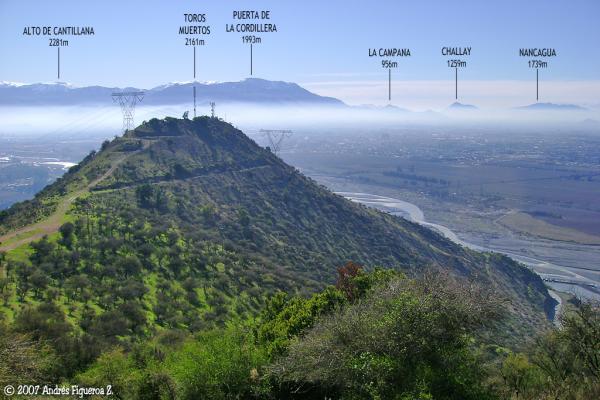 Valle de Rancagua