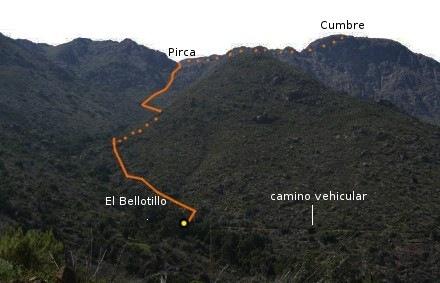 El Bellotillo y el sendero