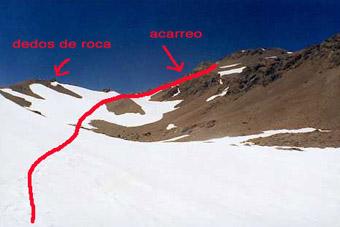 Camino para subir al filo cumbrero